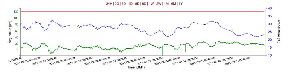 Schermafbeelding 2015-09-03 om 18.53.17